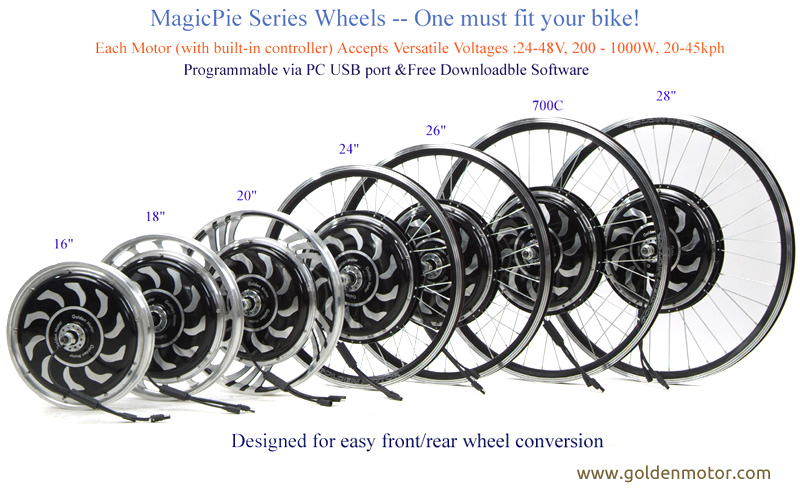 Electric bike motor, hub motor, motorized wheel