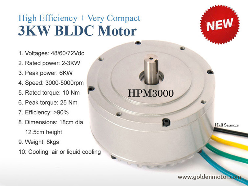 Brushless motors bldc motor sensorless motor motor for Speed control of bldc motor